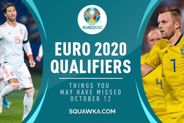 EURO 2020: Who has Qualified? Who Can Still Qualify?